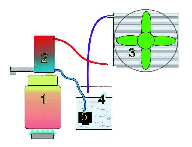 Схема охлаждающей установки